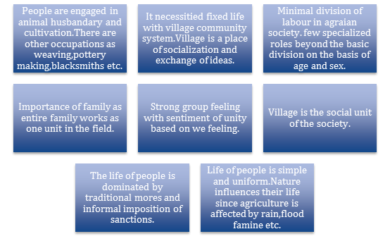 Types of society, Definition of Types of society, Meaning of Types